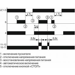 RV-05-diagramma