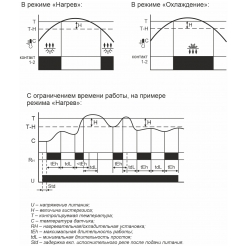 RT-820M-RTC-diagramma