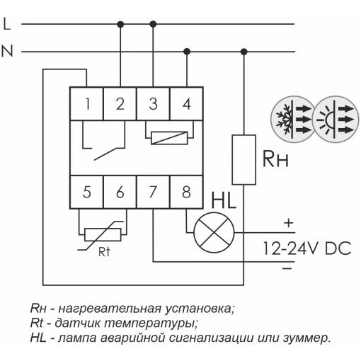 RT-820M-shema